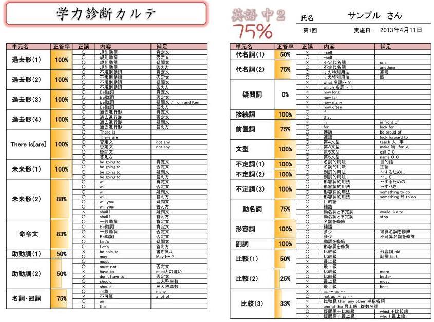 test_result08e